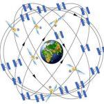 Lịch sử hình thành hệ thống định vị GPS