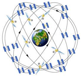 Hiện tại, tổng cộng 31 vệ tinh GPS quay quanh trái đất hai lần một ngày.